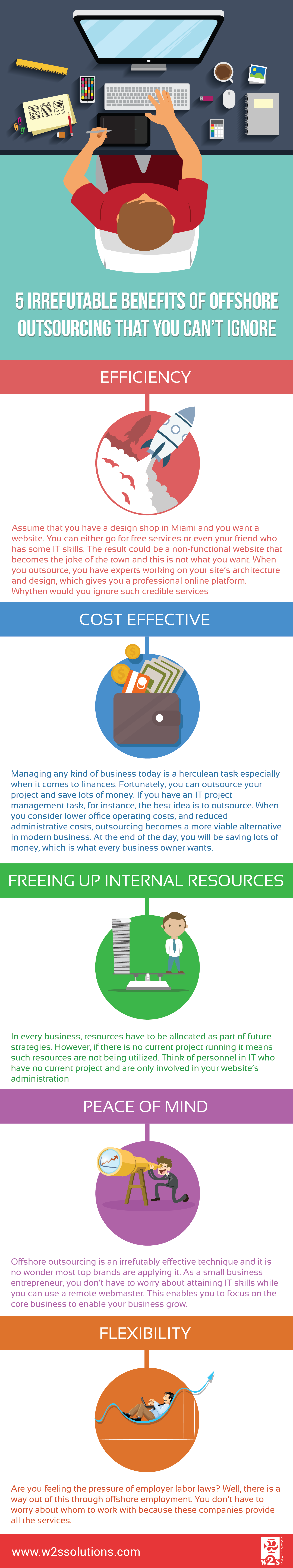benefits-offshore-outsourcing-infographics