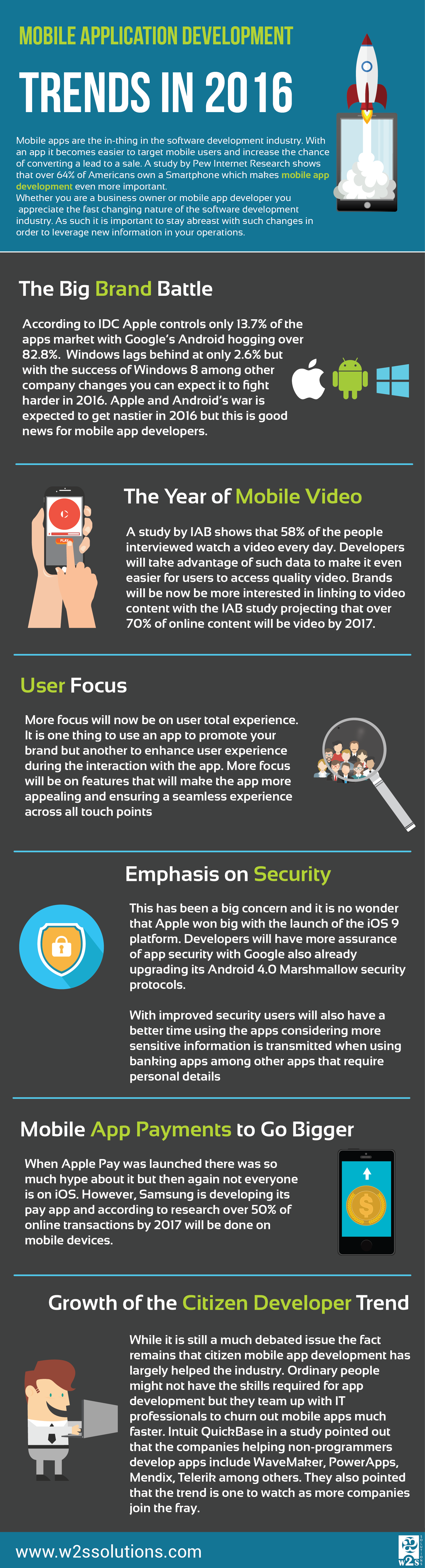 Mobile application development trends 2016 infographics
