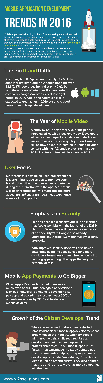 Mobile application development trends 2016 infographics