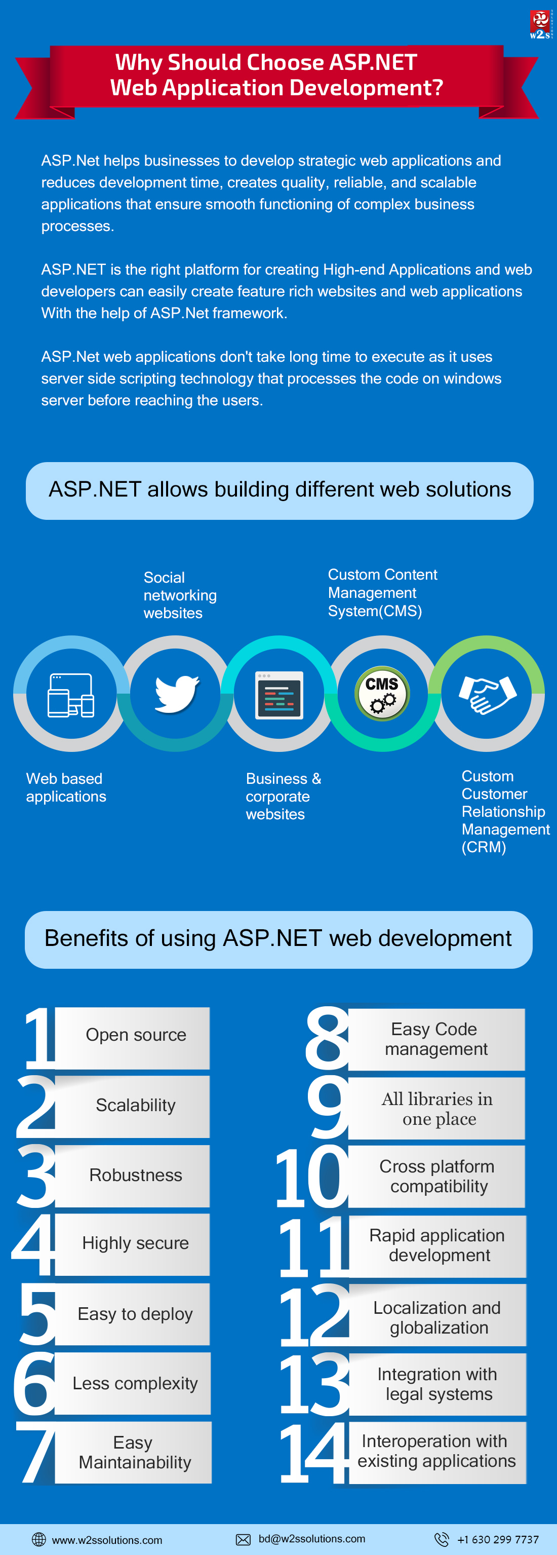 Why Should Choose ASP.NET Web Application Development