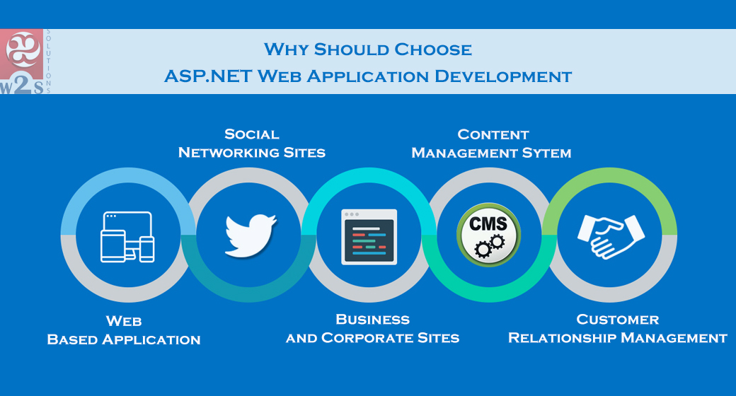 Why Should Choose ASP.NET Web Application Development?