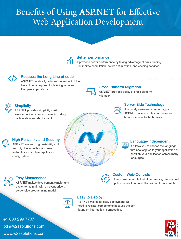 Benefits Of Using ASPNET For Web Application Development