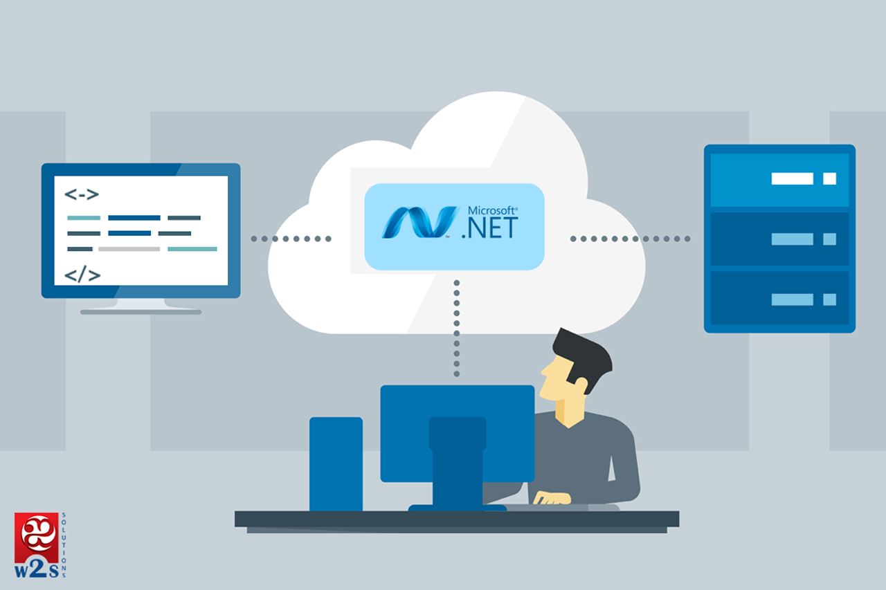 Benefits of Using ASP .NET for Effective Web Application Development-Infographics