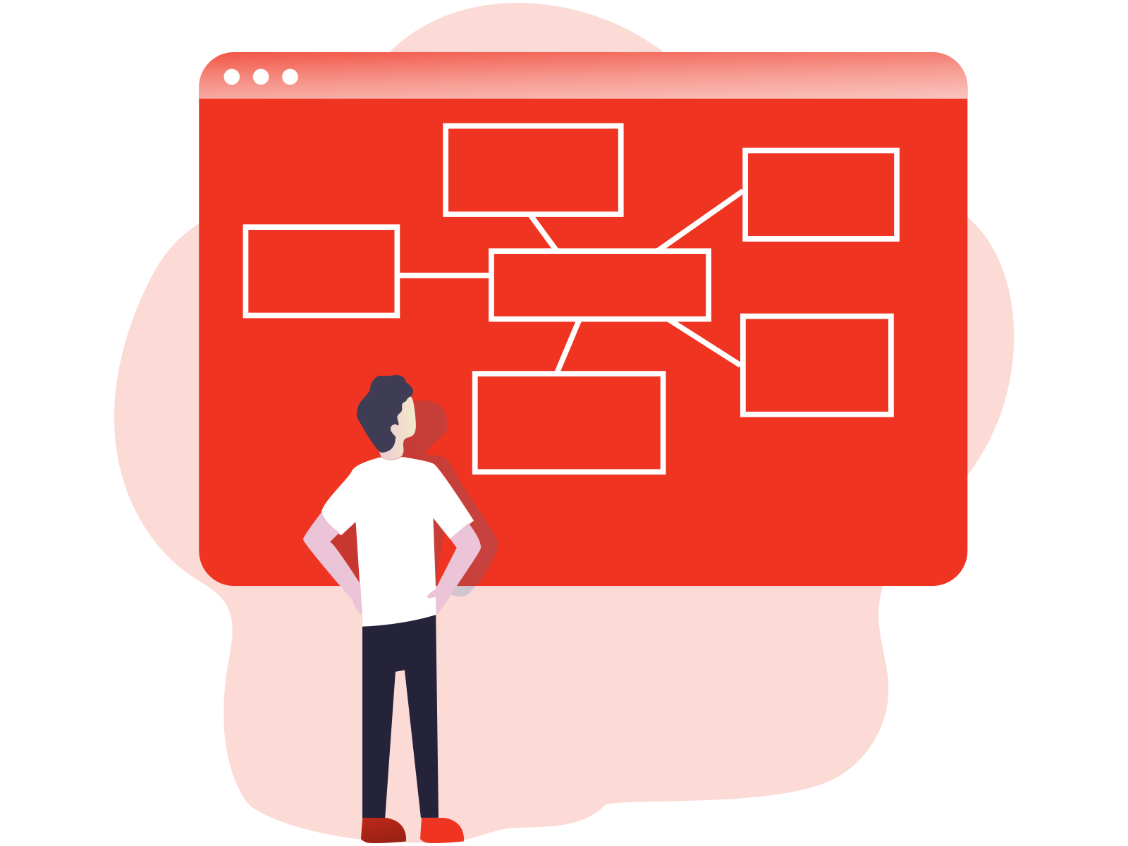 customer mind mapping