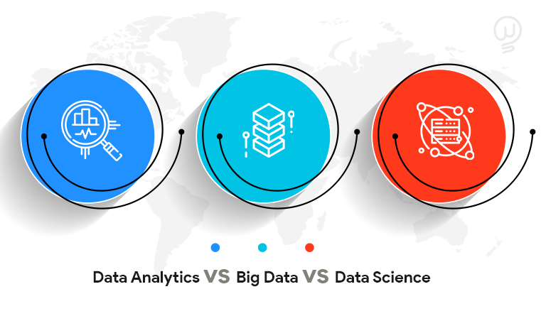 Data Analytics vs. Big Data vs. Data Science – A detailed comparison