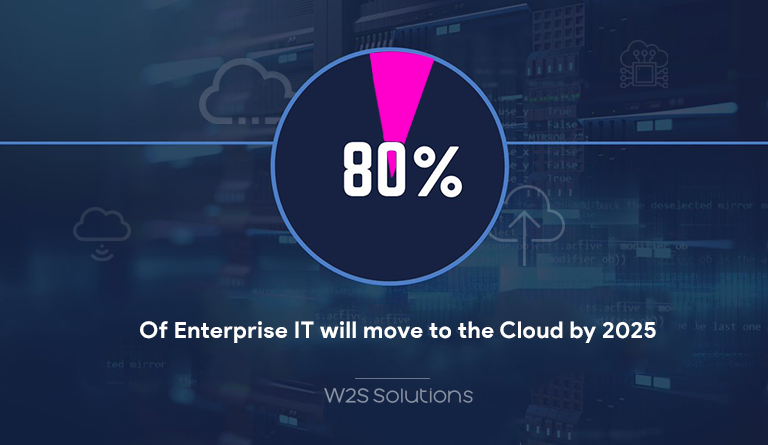Prediction: 80% of Enterprise IT Will Move To the Cloud By 2025